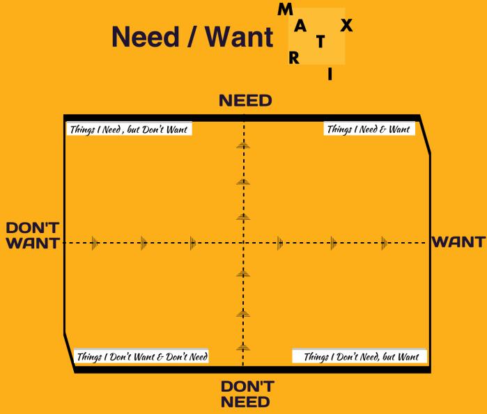 Need Want Matrix V2
